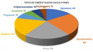 ransomware graf2.1