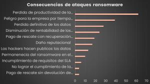 ransomware graf5.1