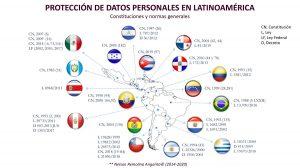 rgpd latino américa